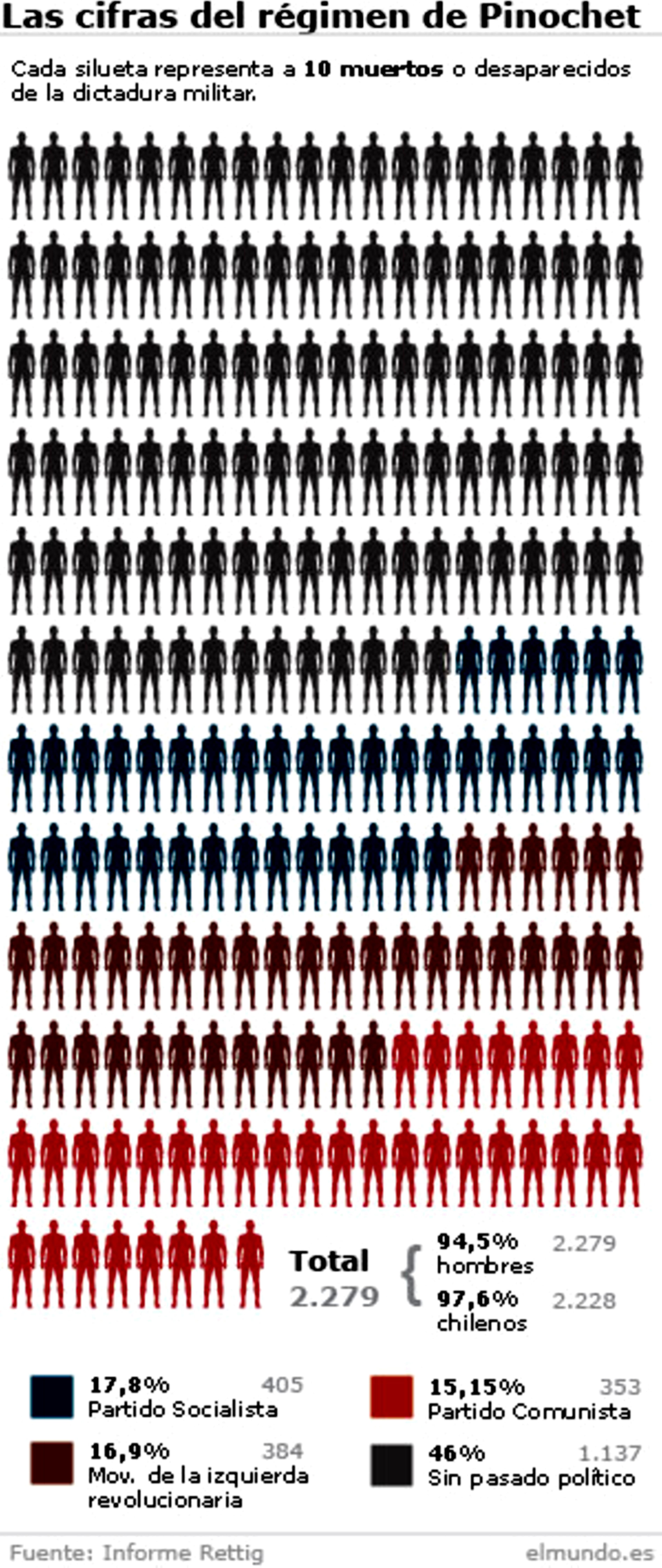 Muertos-Gráfico.jpg